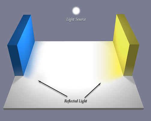 rendu intérieur lightwave